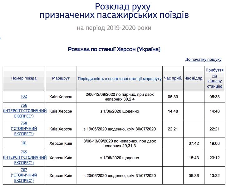 Расписание поездов на Херсон после карантина