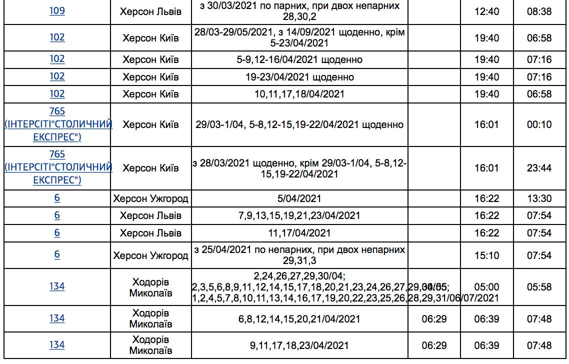 Как добраться в Скадовск | Расписание поездов 2021